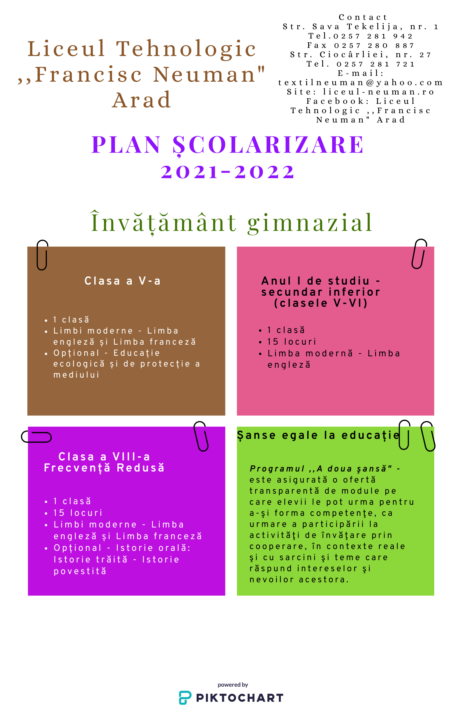 Plan școlarizare 2021-2022 gimnaziu