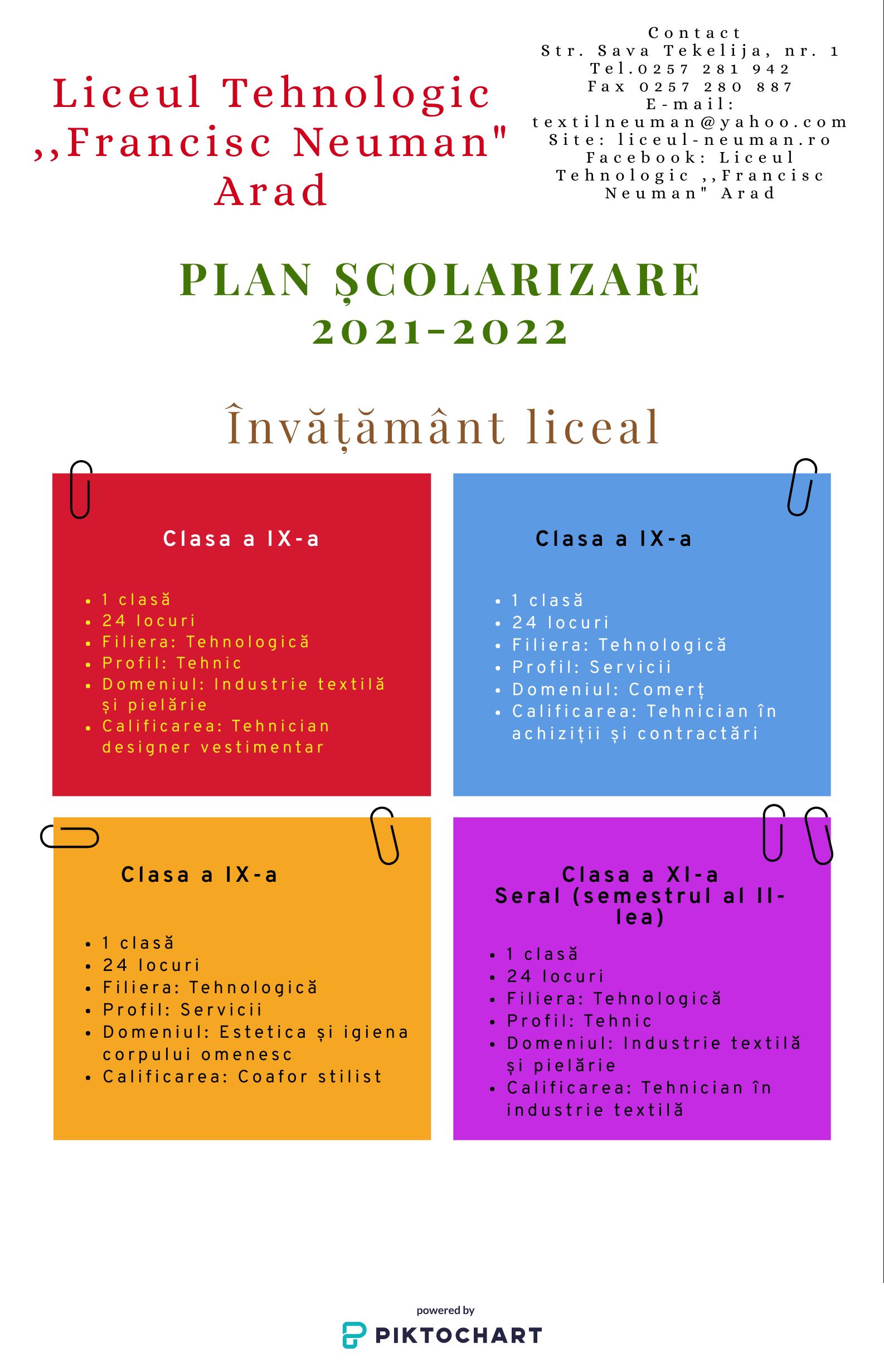 Plan școlarizare 2021-2022 liceu