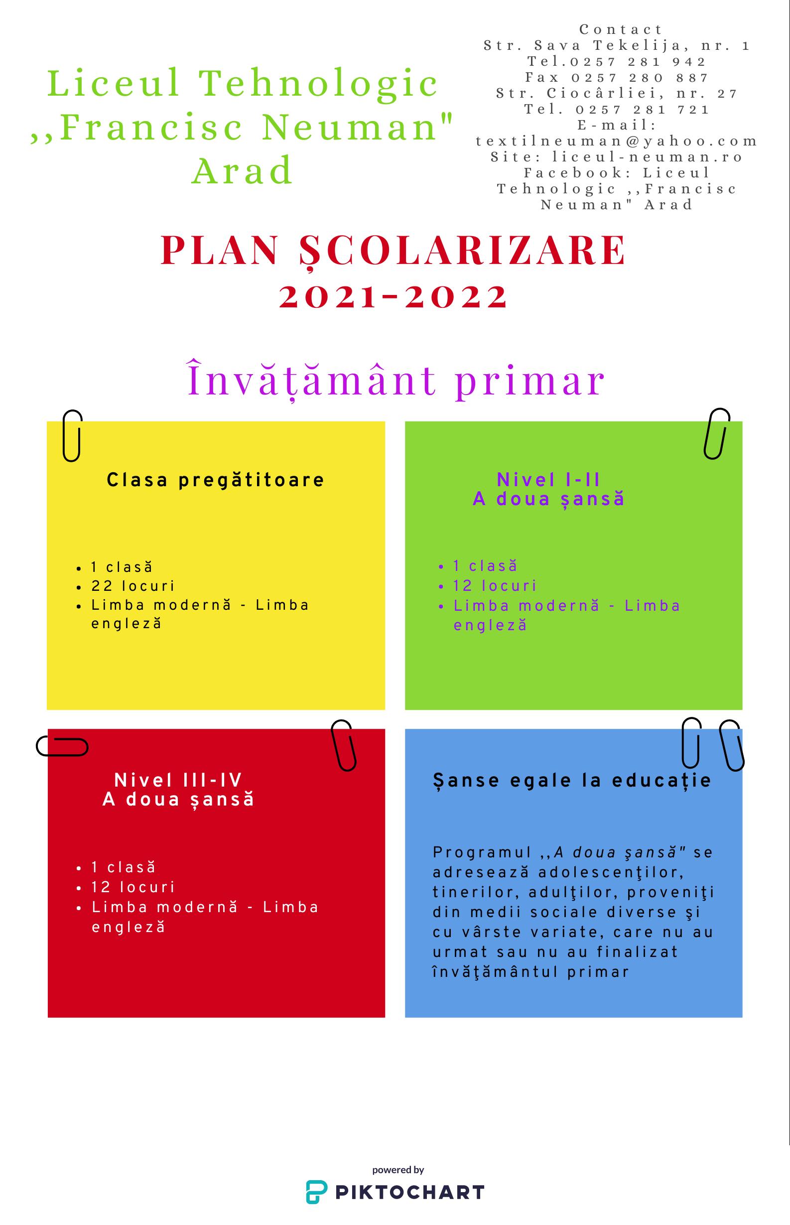 Plan școlarizare 2021-2022 primar