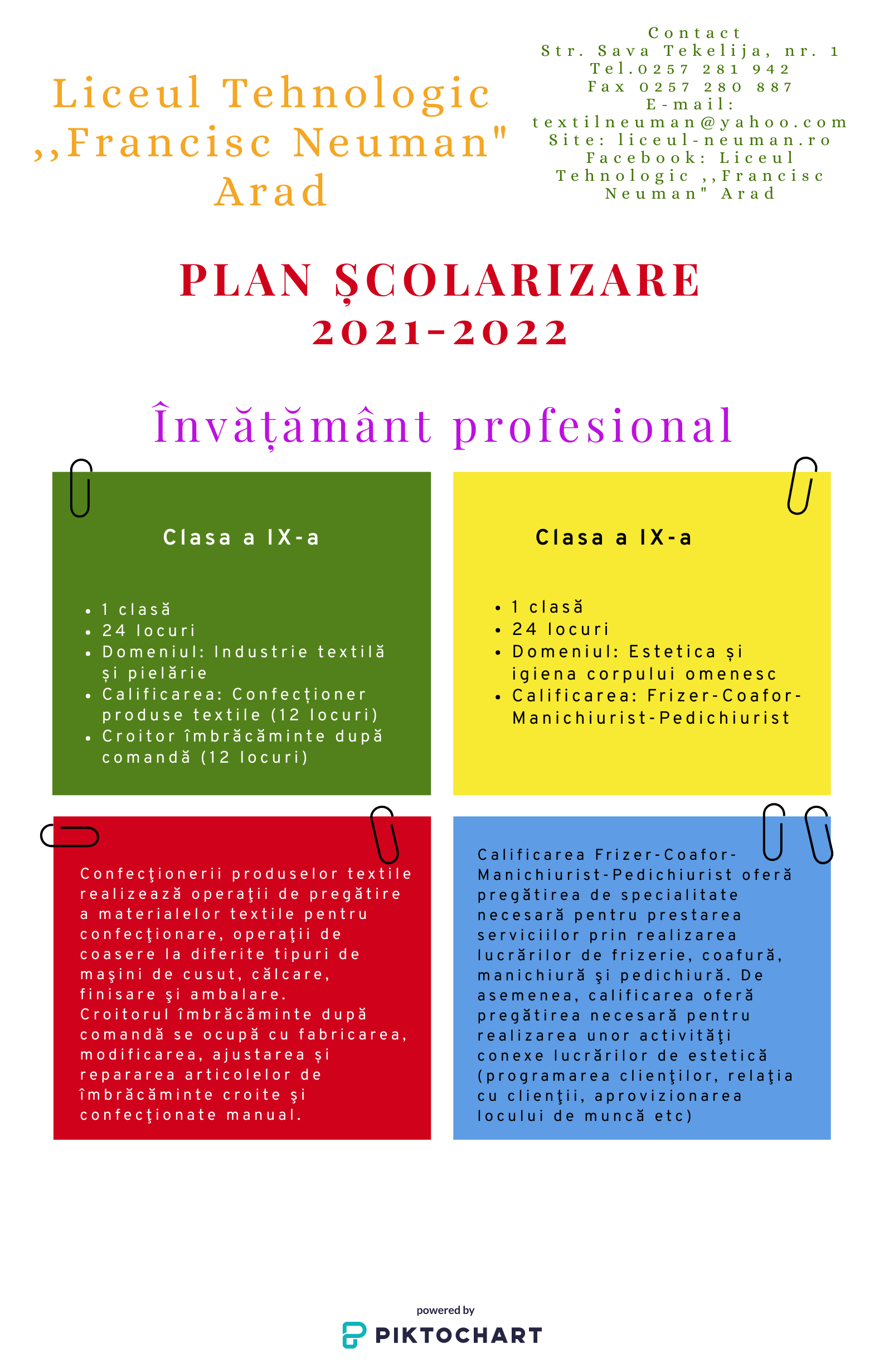 Plan școlarizare 2021-2022 profesional